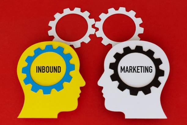 El servicio de inbound marketing es importante para las empresas